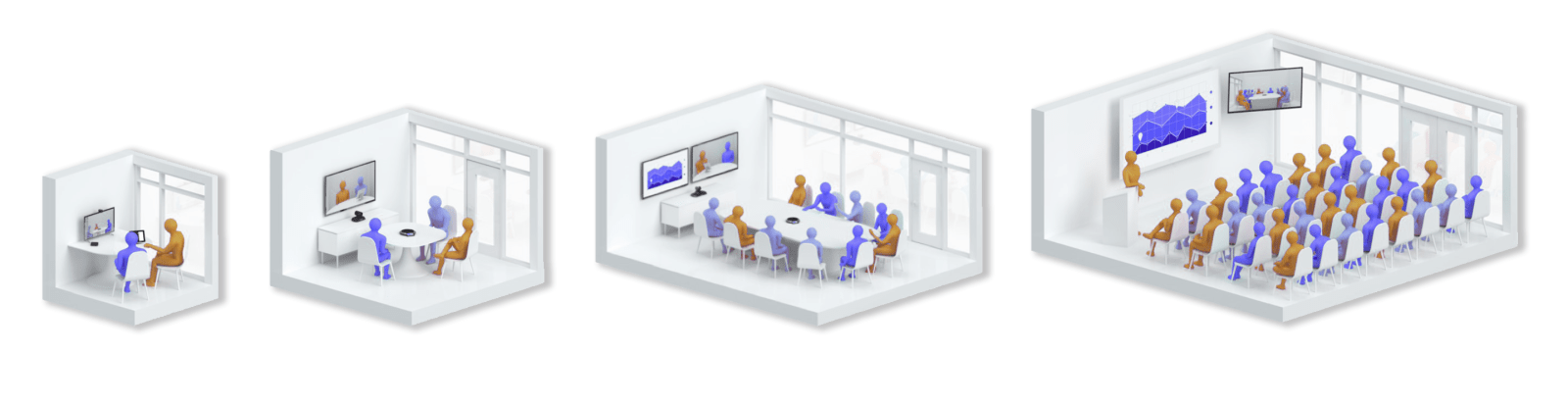 Visualisation of different meeting room sizes and configurations.